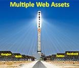 Multiple Web Assets